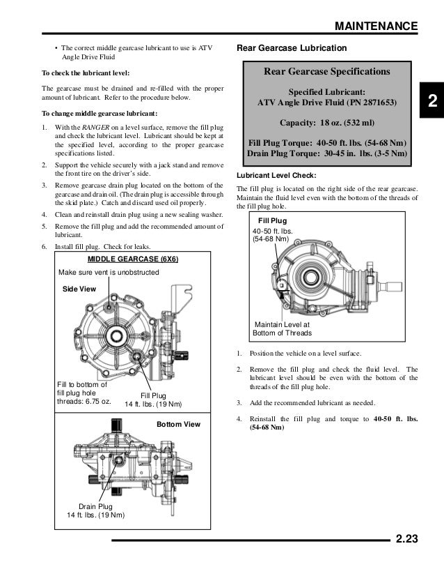 2008 polaris ranger 700 service manual